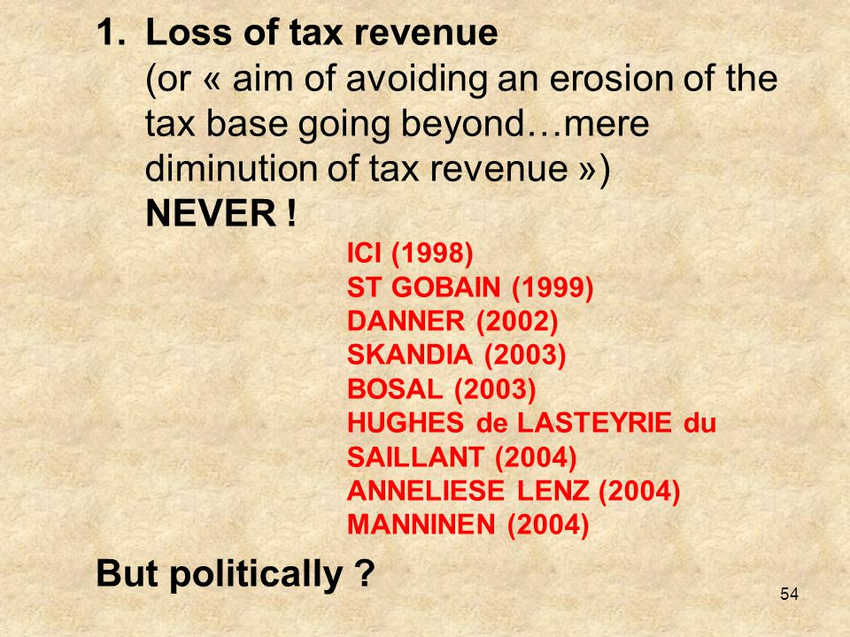Loss of tax revenue (or « aim of avoiding an erosion of the tax base going beyond…mere diminution of tax revenue ») NEVER ! ICI (1998) ST GOBAIN (1999) DANNER (2002) SKANDIA (2003) BOSAL (2003) HUGHES de LASTEYRIE du SAILLANT (2004) ANNELIESE LENZ (2004) MANNINEN (2004)
