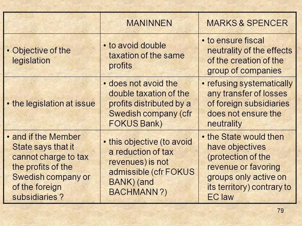 MANINNEN MARKS & SPENCER. Objective of the legislation. to avoid double taxation of the same profits.