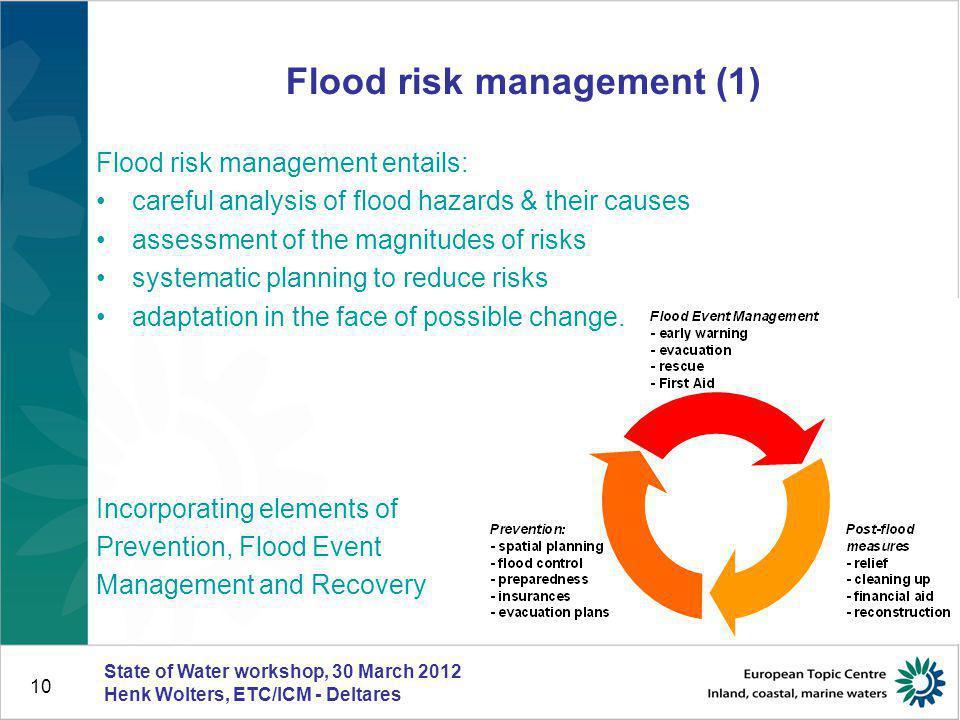 Flood risk management (1)
