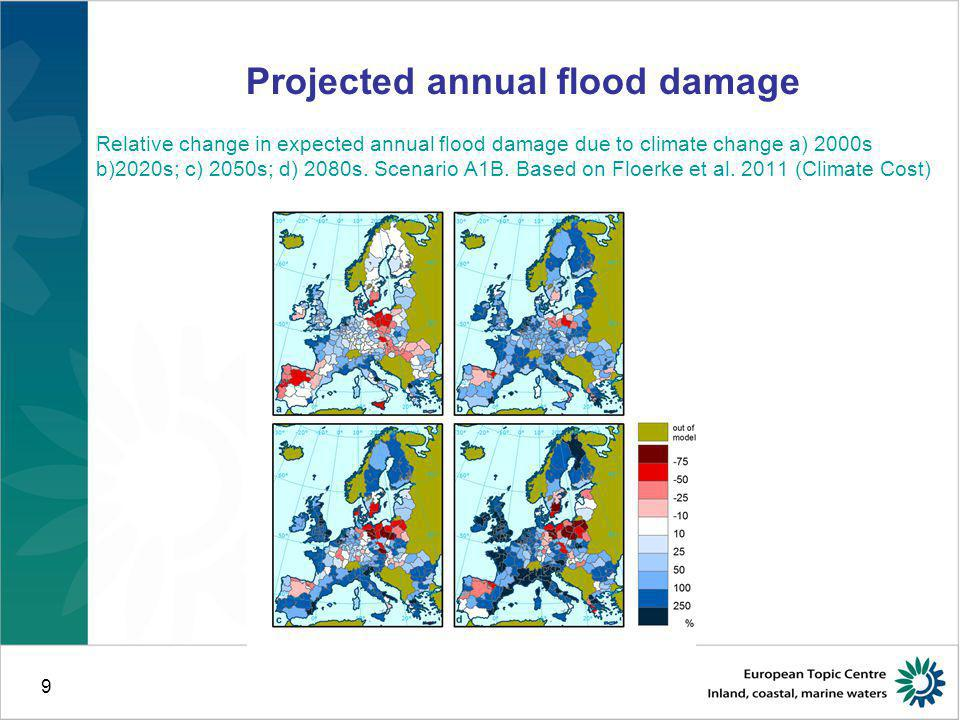 Projected annual flood damage