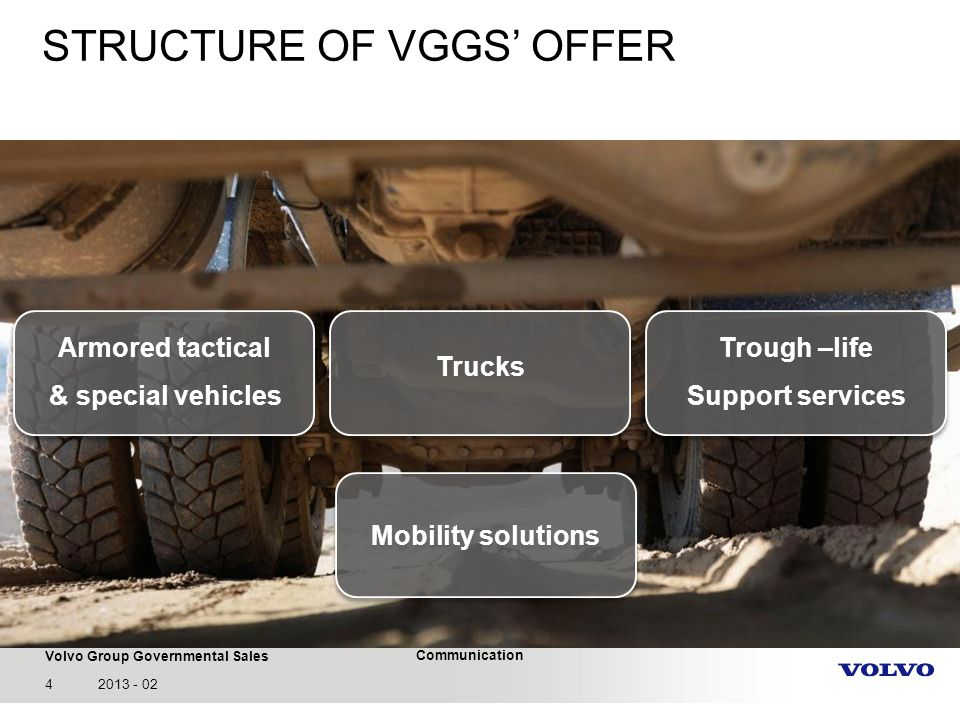 STRUCTURE OF VGGS' OFFER