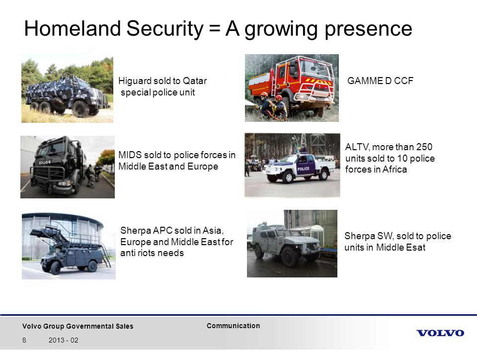 Homeland Security = A growing presence