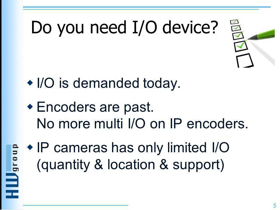 Do you need I/O device I/O is demanded today.
