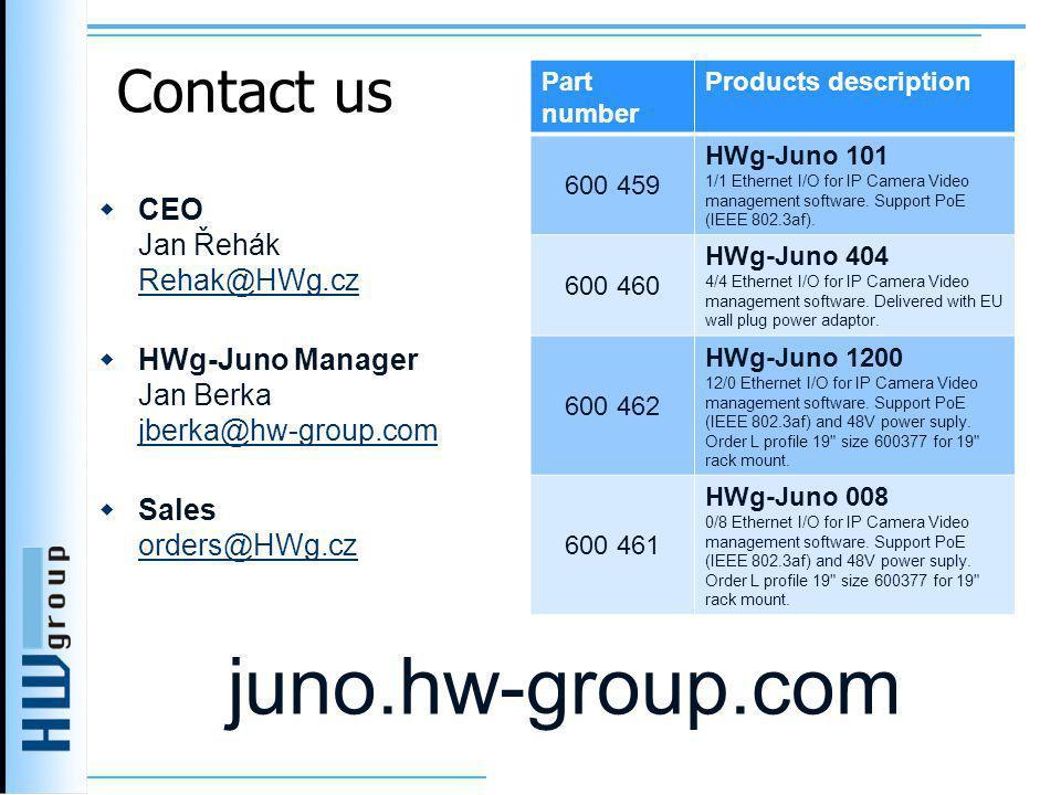 juno.hw-group.com Contact us CEO Jan Řehák Rehak@HWg.cz