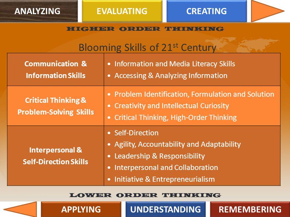 Problem-Solving Skills Self-Direction Skills