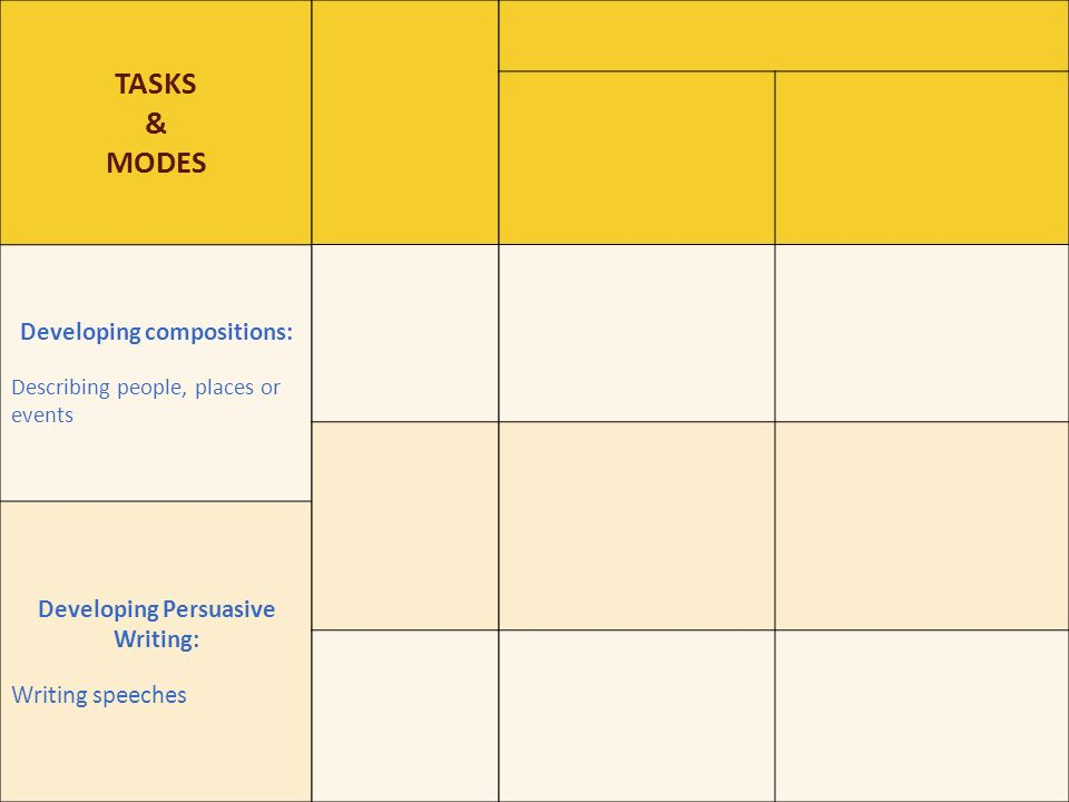TASKS & MODES MODES OF LEARNING GOALS STUDENTS' CENTERED INSTRUCTION