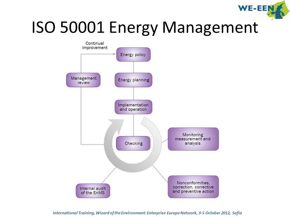 ISO 50001 Energy Management International Training, Wizard of the Environment: Enterprise Europe Network, 3-5 October 2012, Sofia.