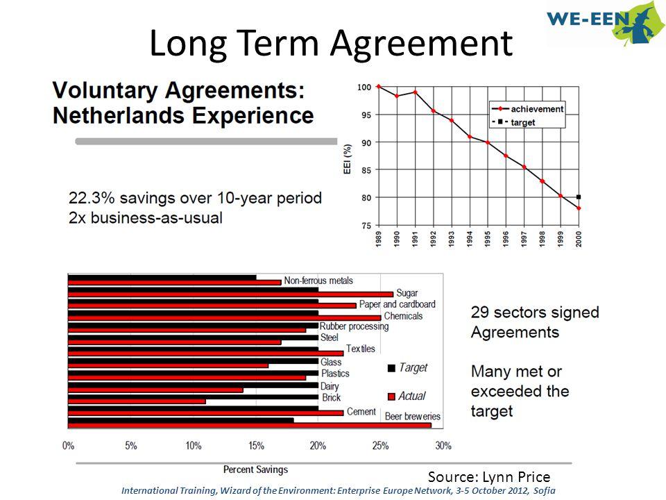 Long Term Agreement Source: Lynn Price