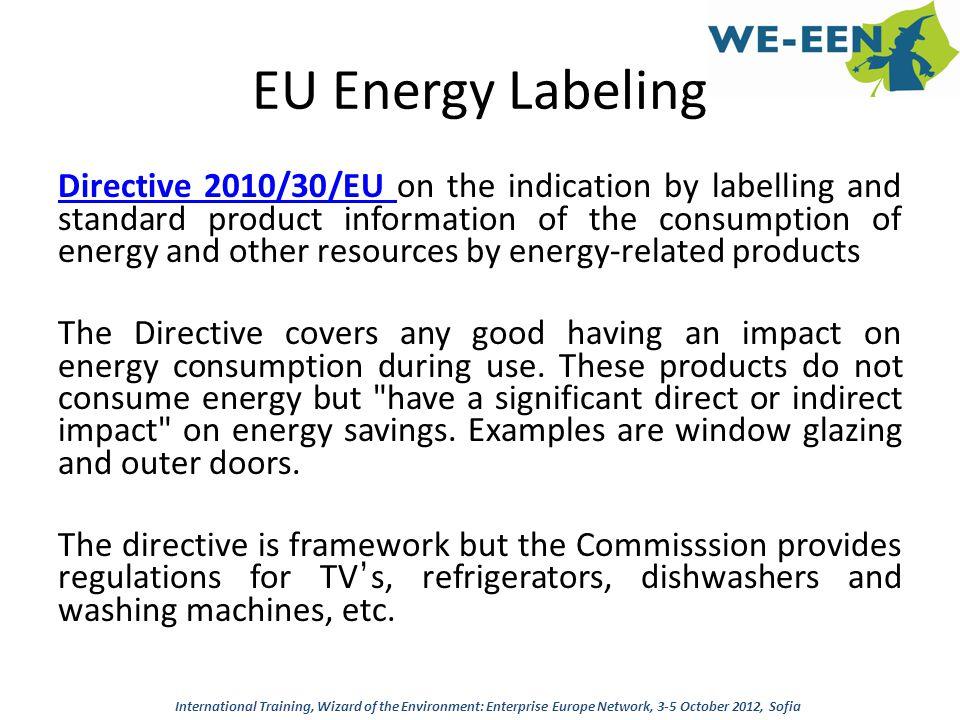 EU Energy Labeling