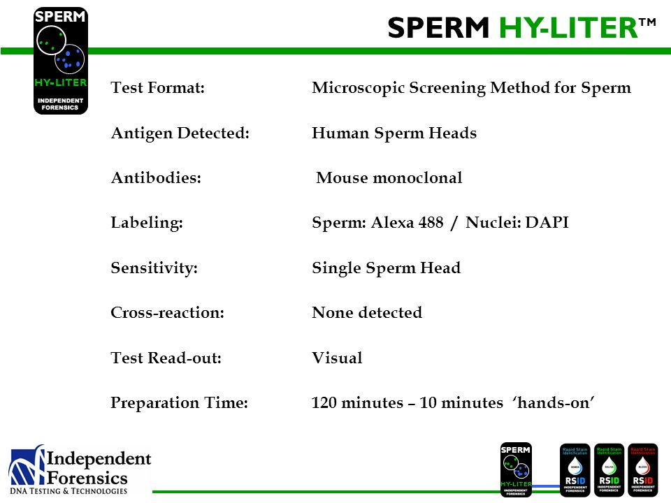 SPERM HY-LITERTM Test Format: Microscopic Screening Method for Sperm