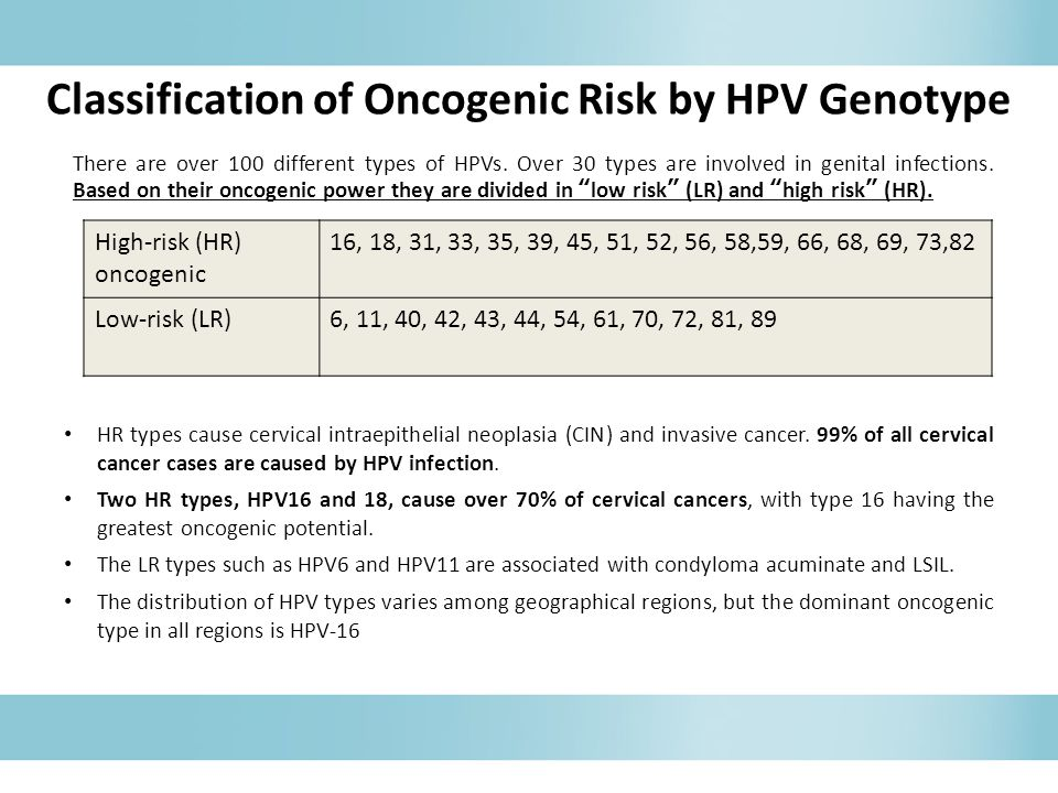 Classification of Oncogenic Risk by HPV Genotype