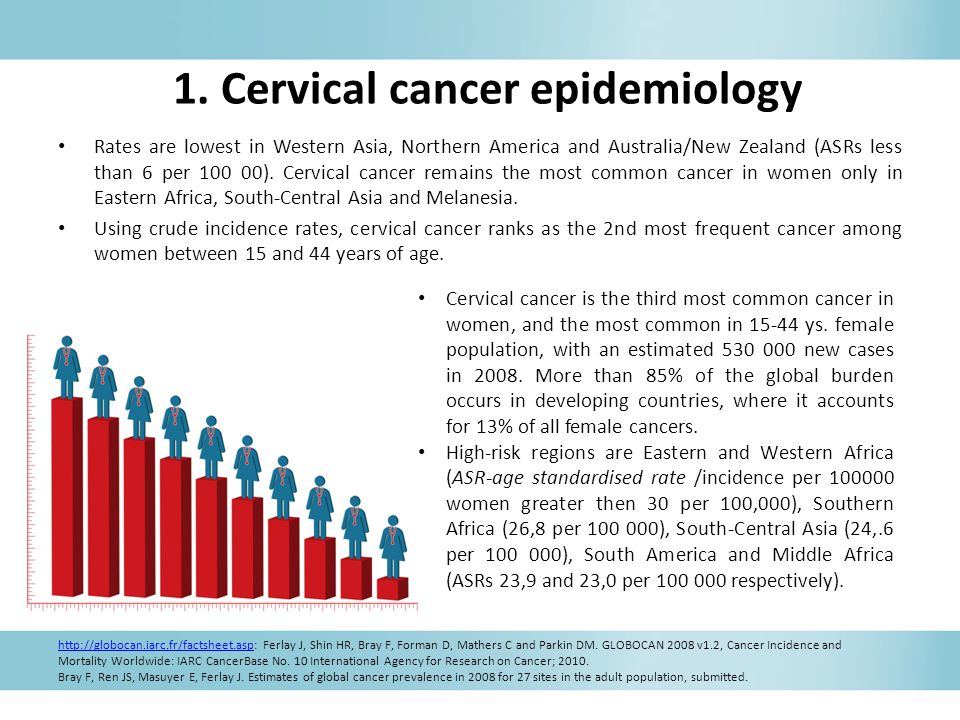 thesis on cervical cancer screening The aim of the prospective studies in this thesis was to identify factors relating to   nearly 2,000 women died from cervical cancer in 1992 in the uk and a further .
