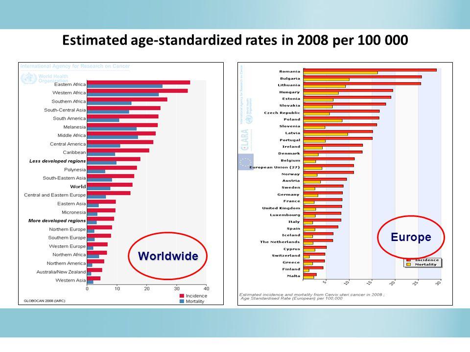 Estimated age-standardized rates in 2008 per 100 000