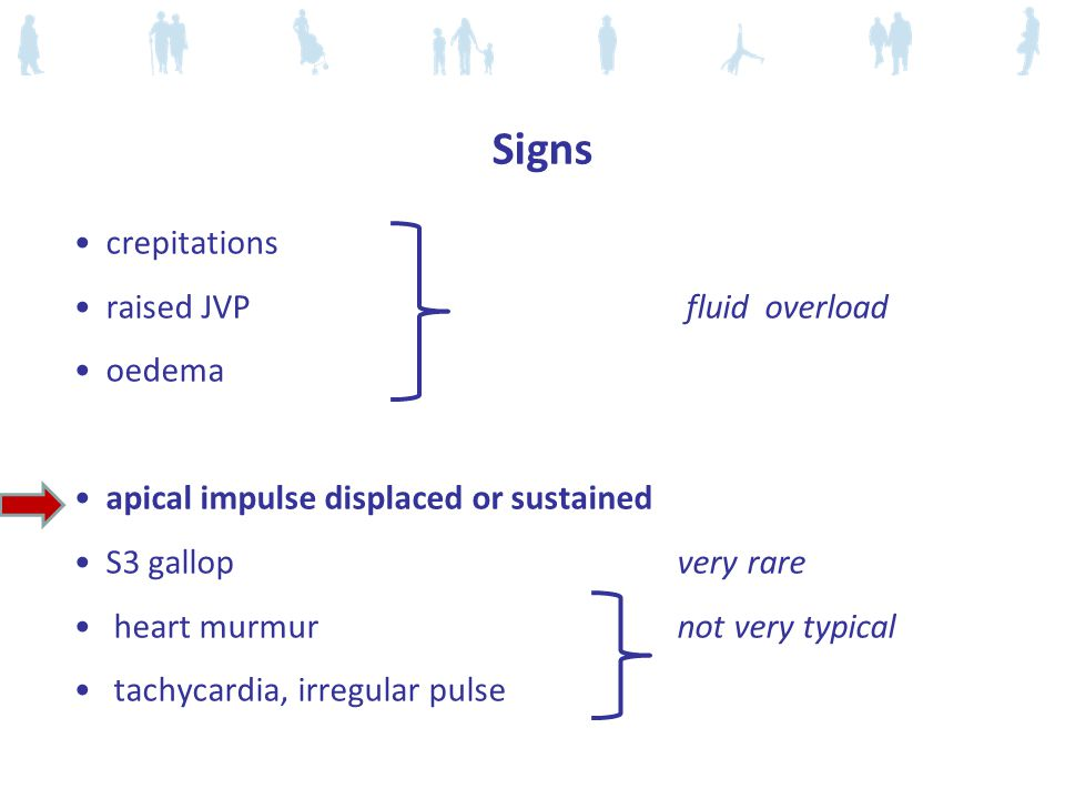 Signs crepitations raised JVP fluid overload oedema