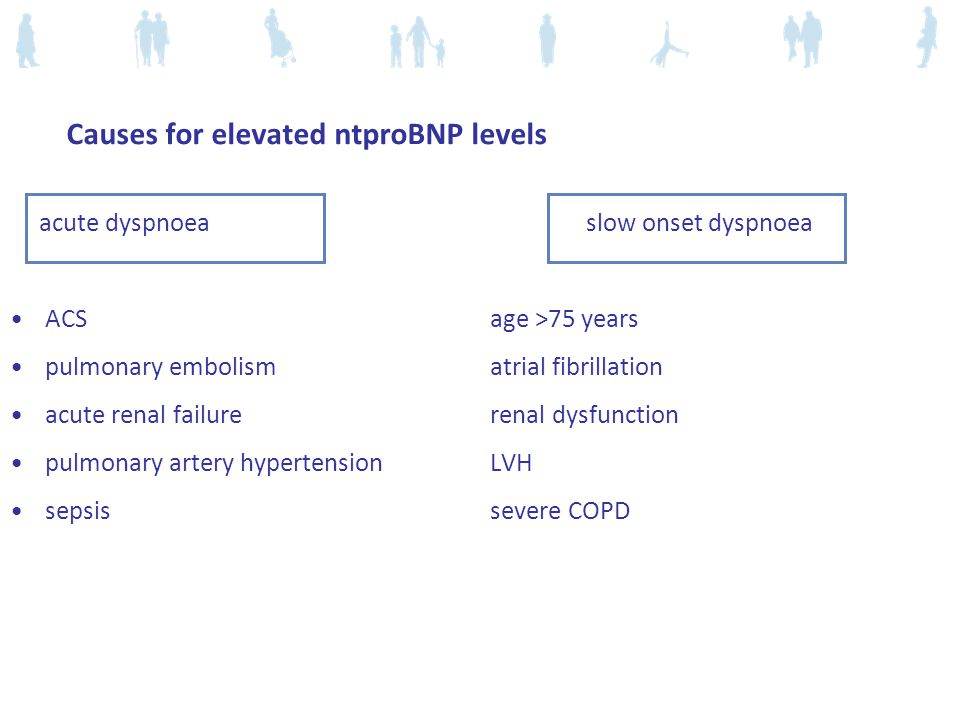 Causes for elevated ntproBNP levels