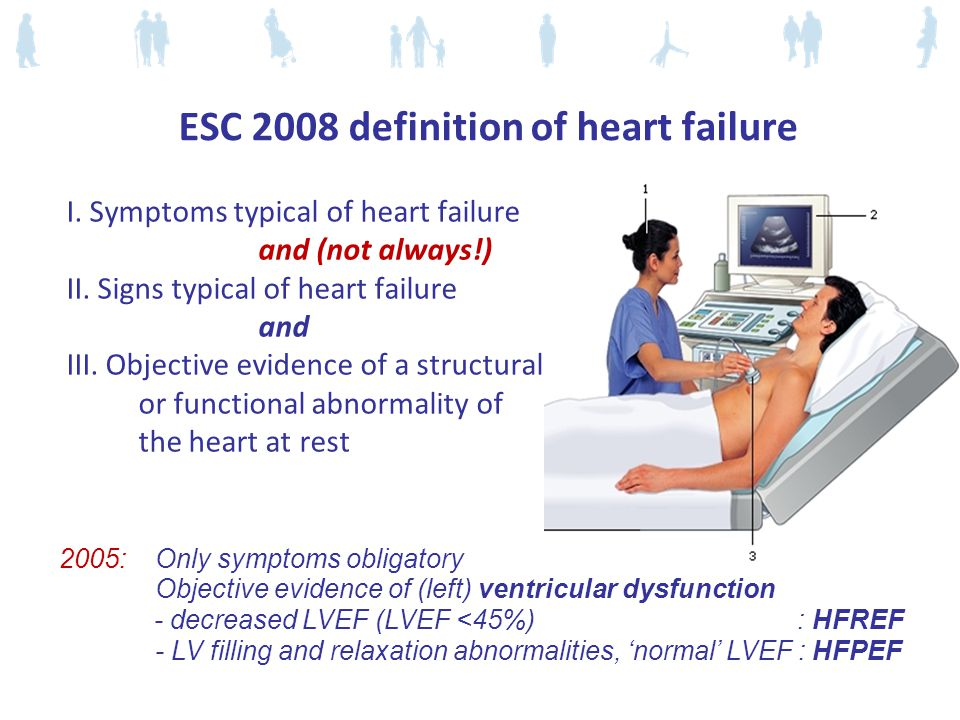 ESC 2008 definition of heart failure