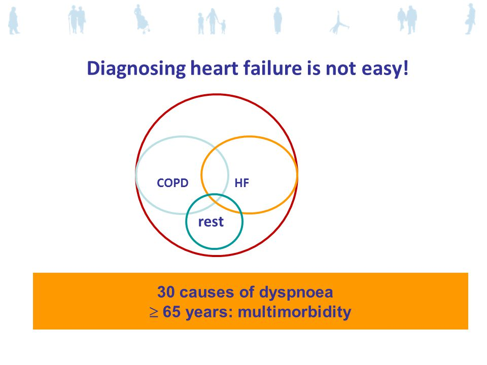 Diagnosing heart failure is not easy!