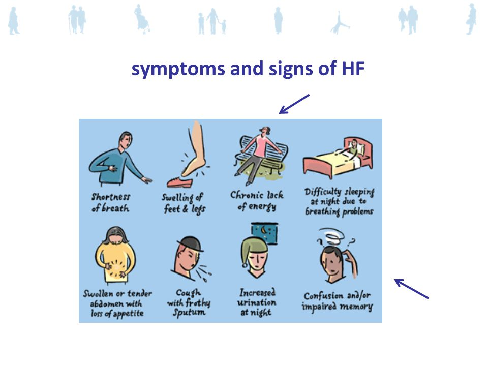 symptoms and signs of HF