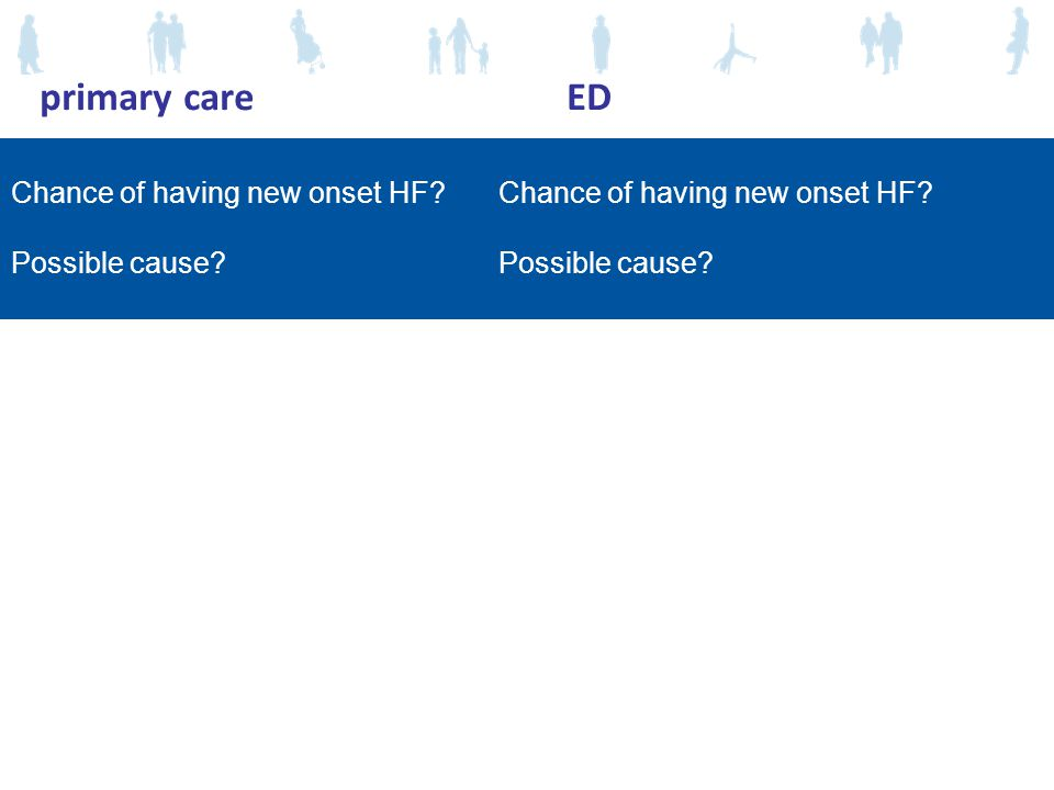 primary care ED Chance of having new onset HF Chance of having new onset HF.