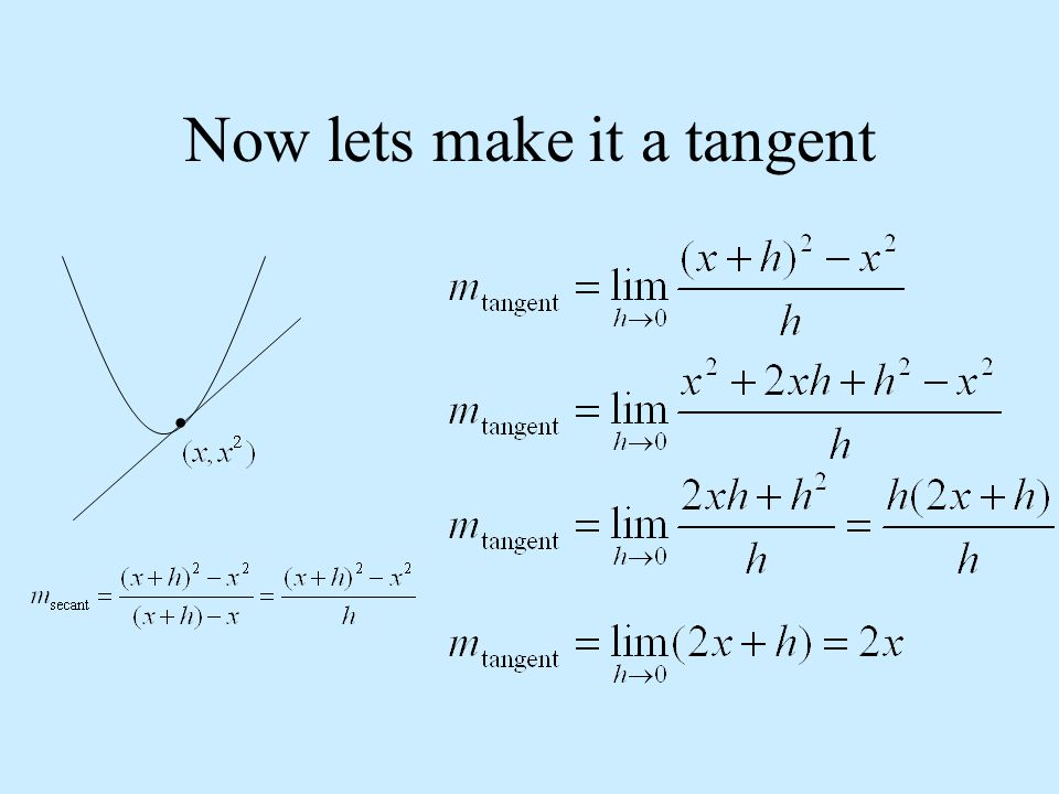 Now lets make it a tangent