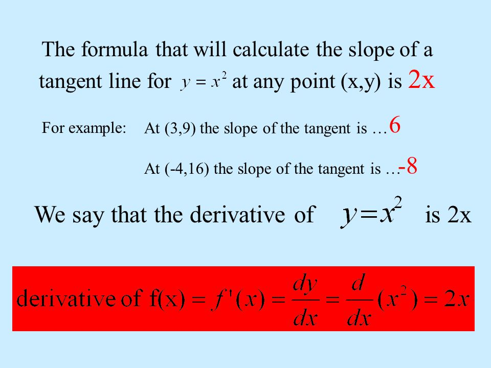 We say that the derivative of is 2x