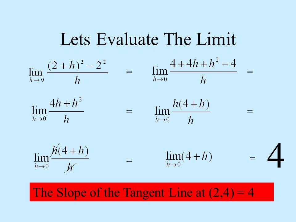 Lets Evaluate The Limit
