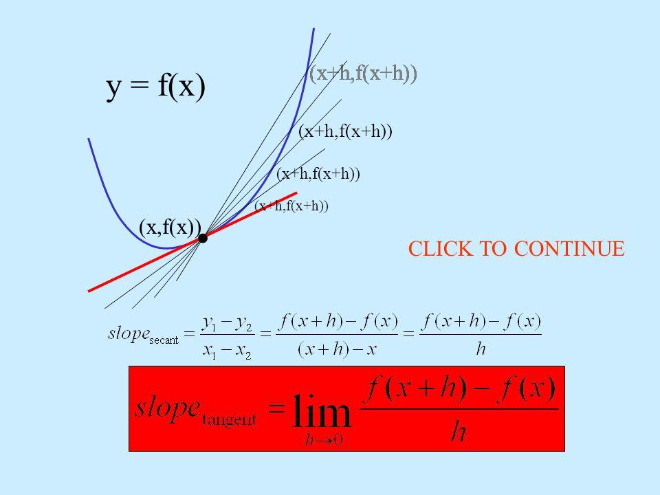 · y = f(x) (x+h,f(x+h)) (x+h,f(x+h)) (x,f(x)) CLICK TO CONTINUE
