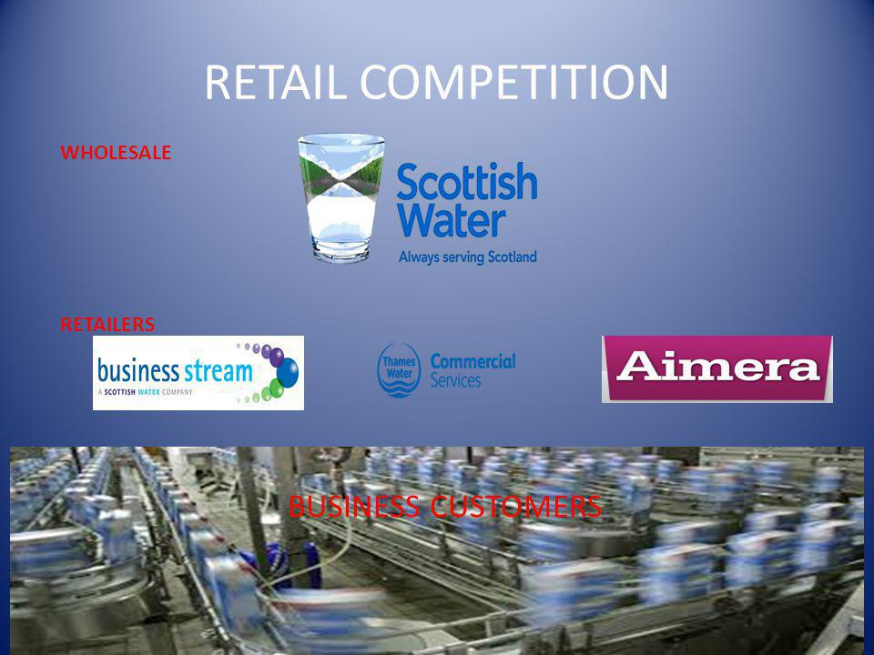 RETAIL COMPETITION BUSINESS CUSTOMERS BUSINESS CUSTOMERS WHOLESALE