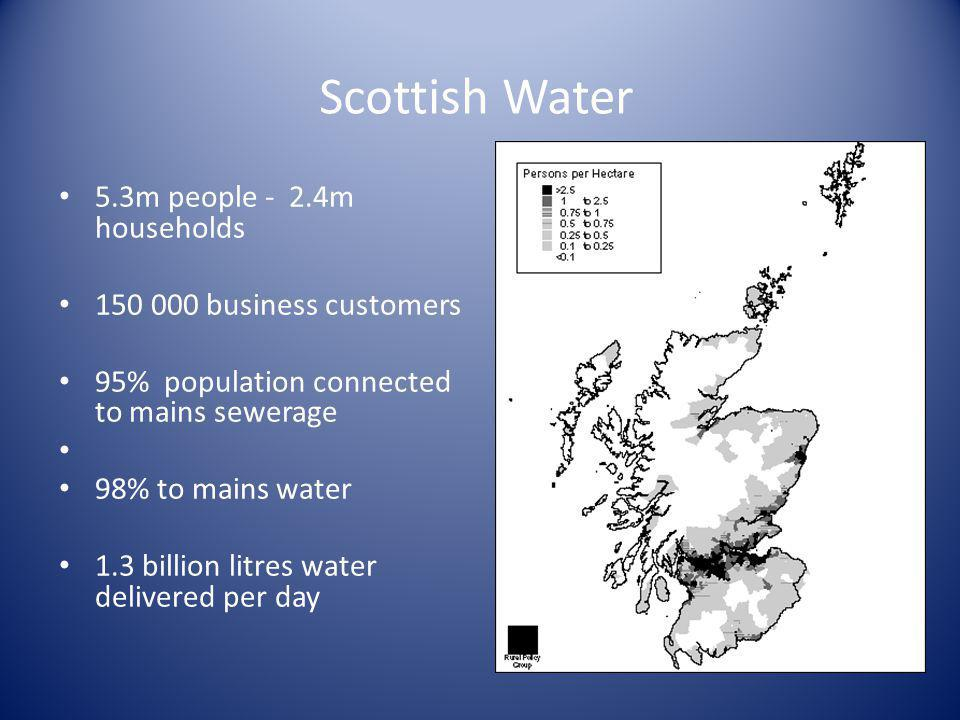 Scottish Water 5.3m people - 2.4m households