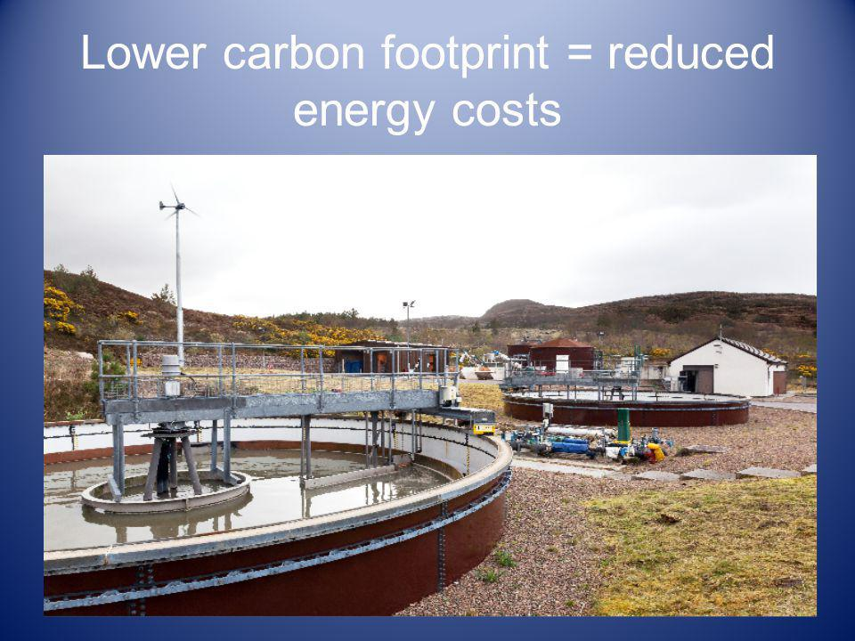 Lower carbon footprint = reduced energy costs