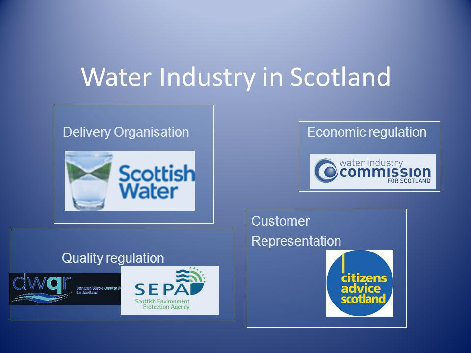 Water Industry in Scotland