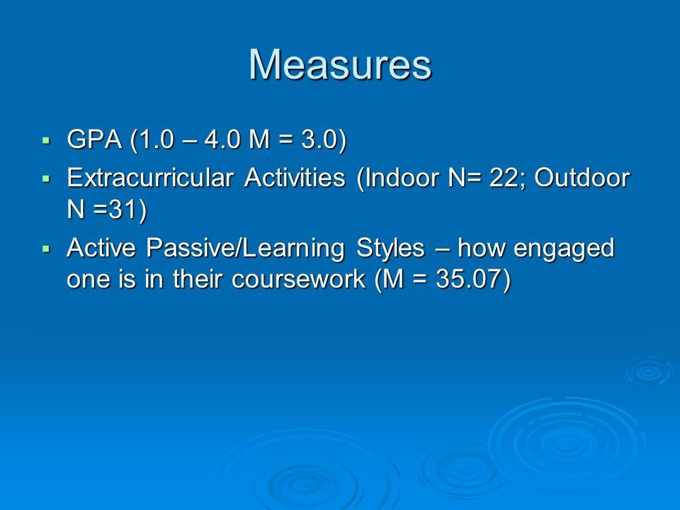 Measures GPA (1.0 – 4.0 M = 3.0) Extracurricular Activities (Indoor N= 22; Outdoor N =31)