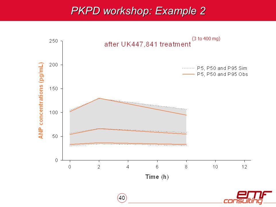 PKPD workshop: Example 2