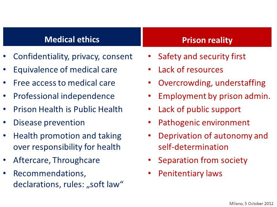 Medical ethics Prison reality