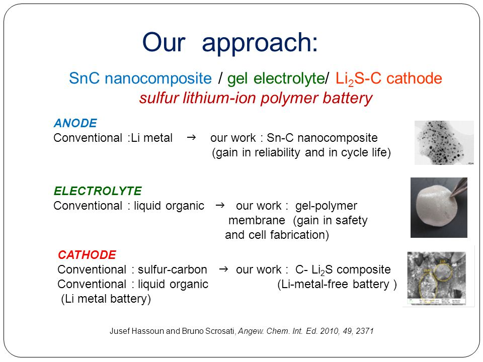 Our approach: SnC nanocomposite / gel electrolyte/ Li2S-C cathode sulfur lithium-ion polymer battery.