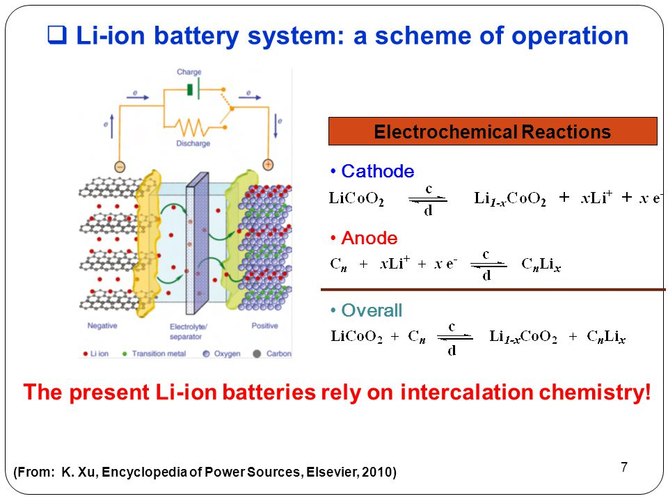 Li-ion battery system: a scheme of operation