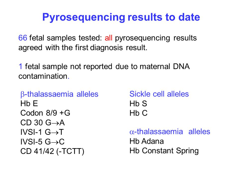 Pyrosequencing results to date