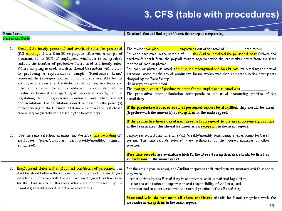 3. CFS (table with procedures)