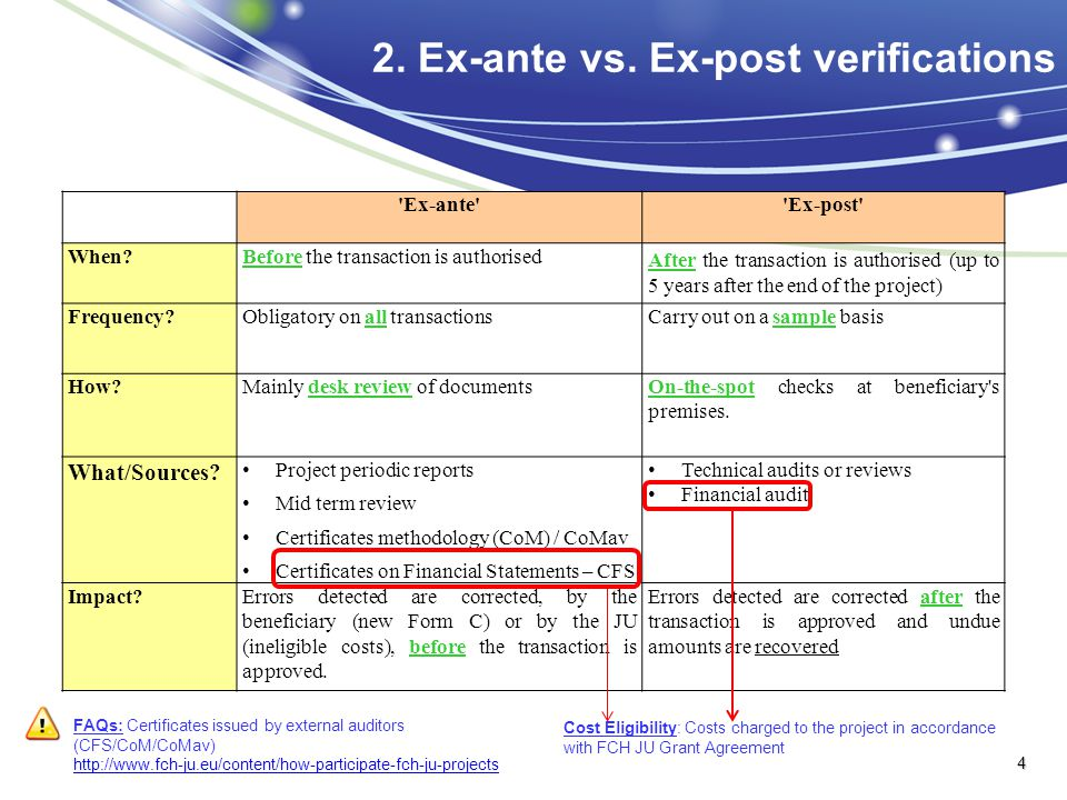 2. Ex-ante vs. Ex-post verifications