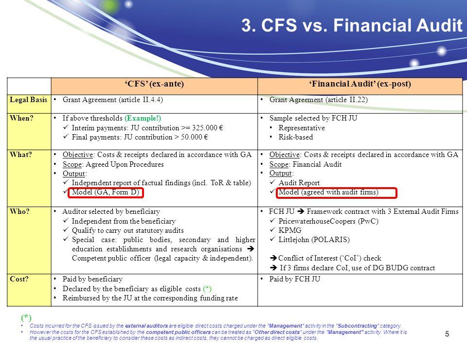 'Financial Audit' (ex-post)