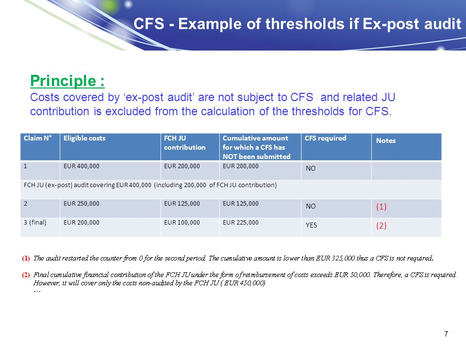 CFS - Example of thresholds if Ex-post audit