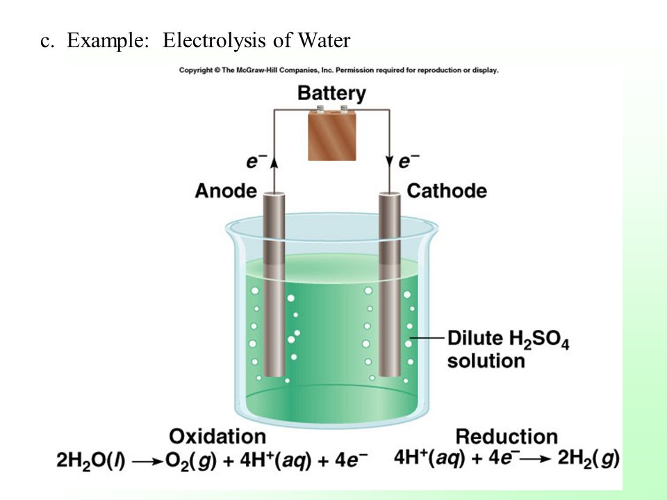 c. Example: Electrolysis of Water