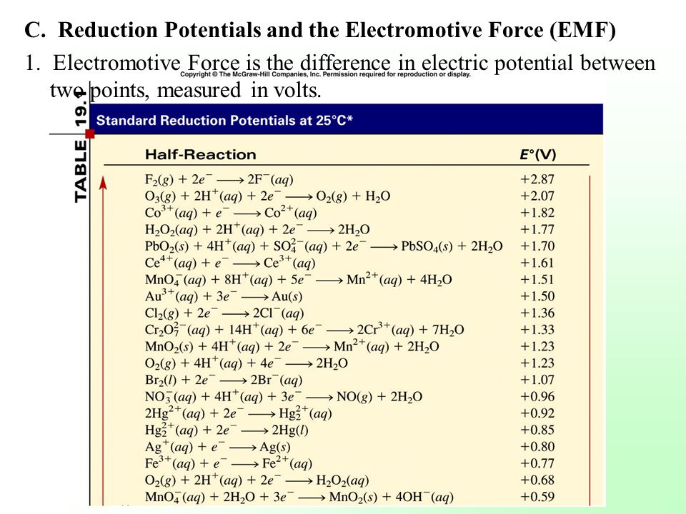 C. Reduction Potentials and the Electromotive Force (EMF)