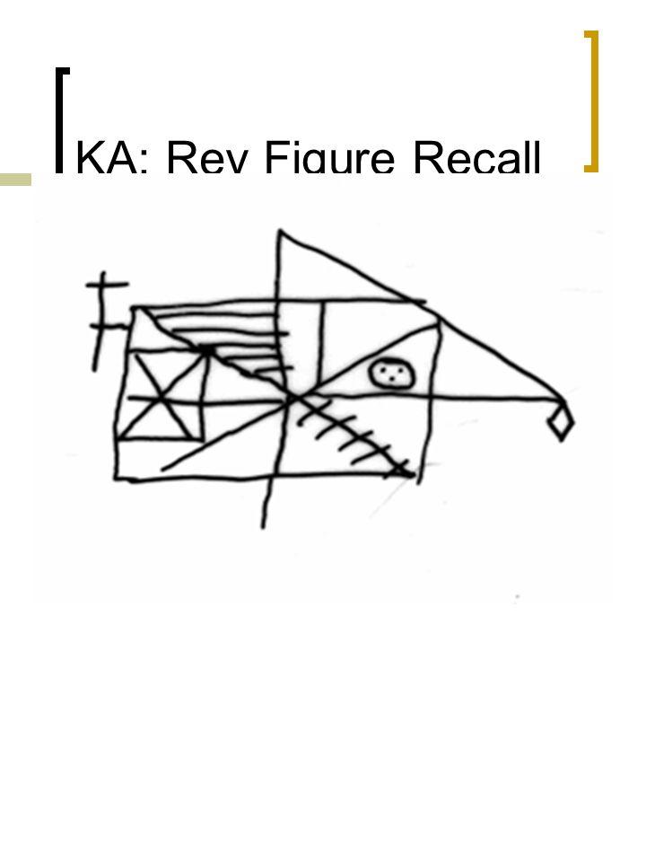 KA: Rey Figure Recall