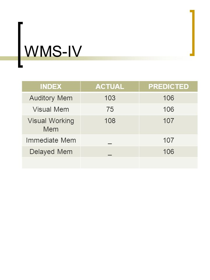 WMS-IV INDEX ACTUAL PREDICTED Auditory Mem Visual Mem 75