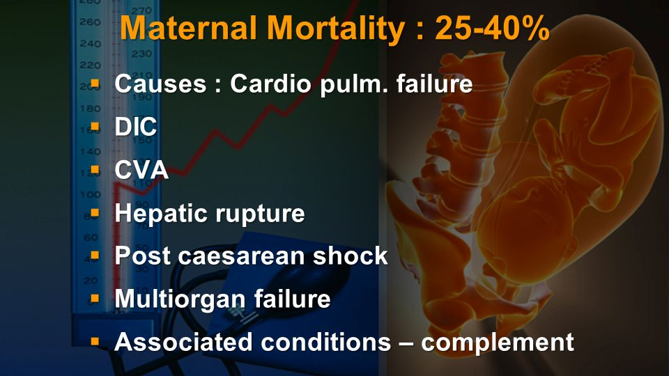 Maternal Mortality : 25-40%