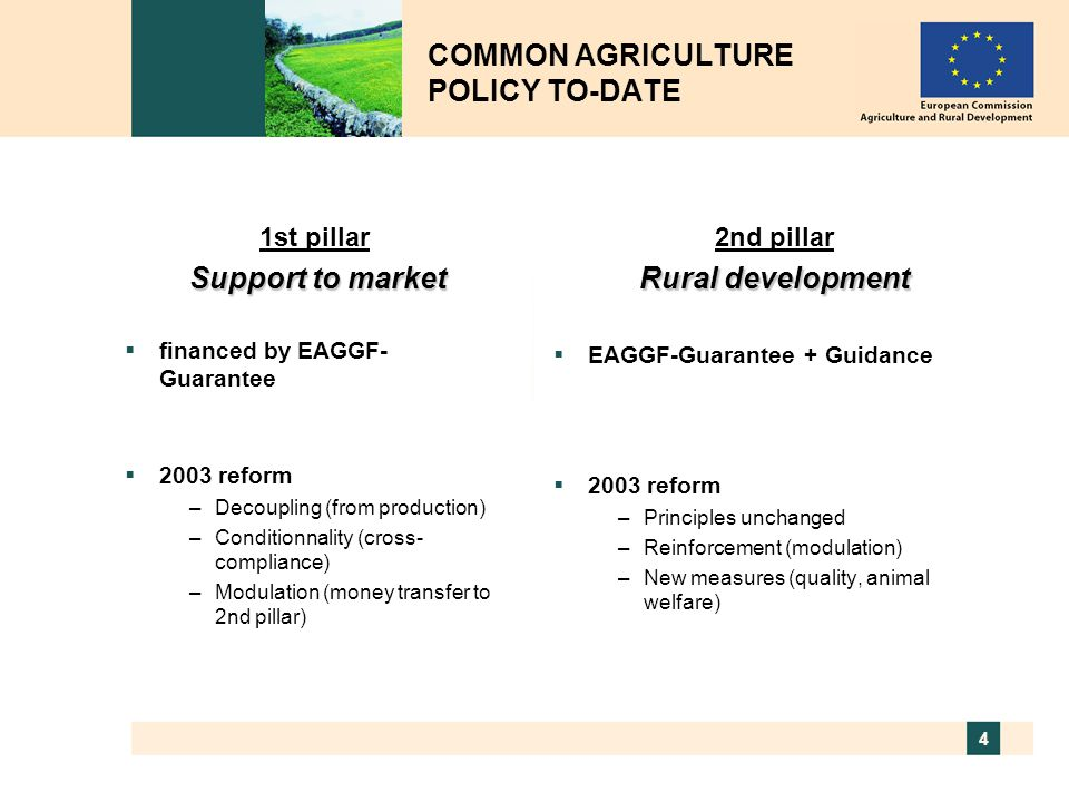 COMMON AGRICULTURE POLICY TO-DATE