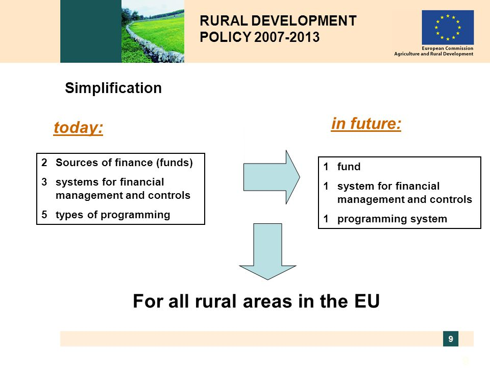 For all rural areas in the EU