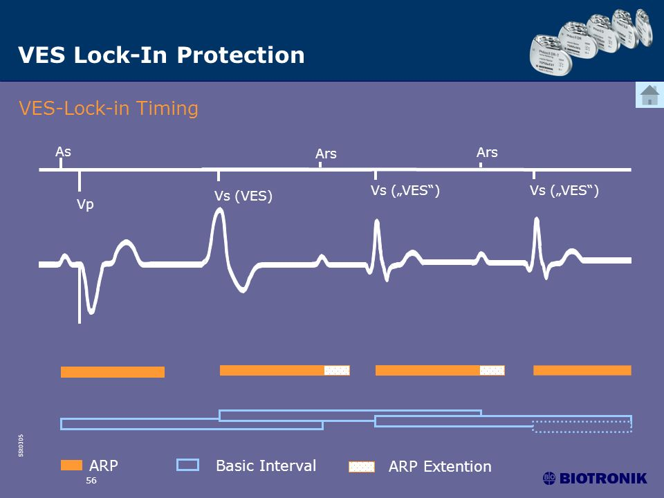 VES Lock-In Protection
