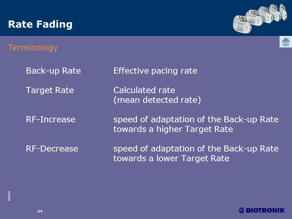 Rate Fading Terminology Back-up Rate Effective pacing rate